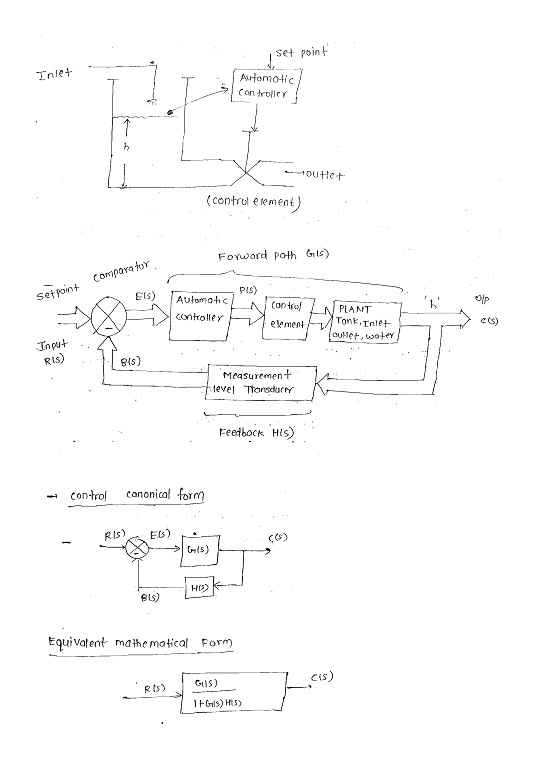 Electrical Engineering MADE EASY HANDWRITTEN NOTES