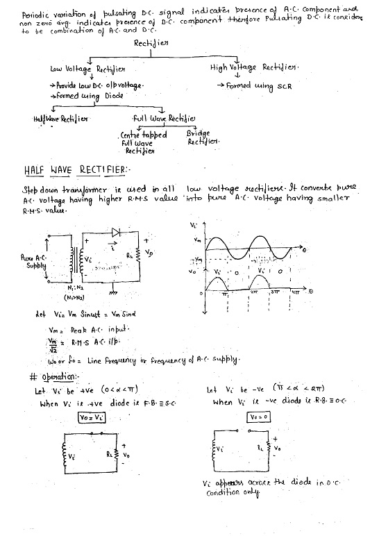 Electronics and Communication Engineering MADE EASY HANDWRITTEN NOTES