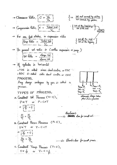 Mechanical Engineering MADE EASY HANDWRITTEN NOTES